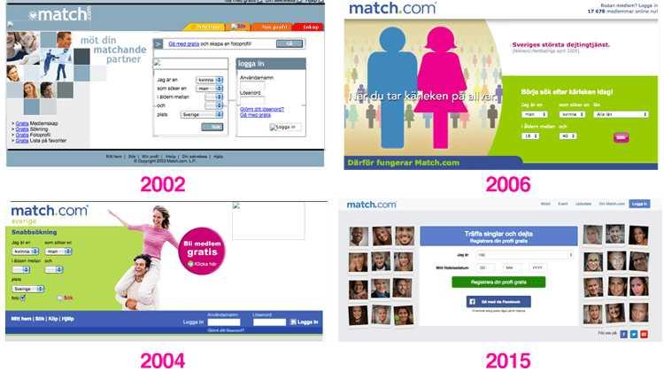 gratis dating på nett match homoseksuell no